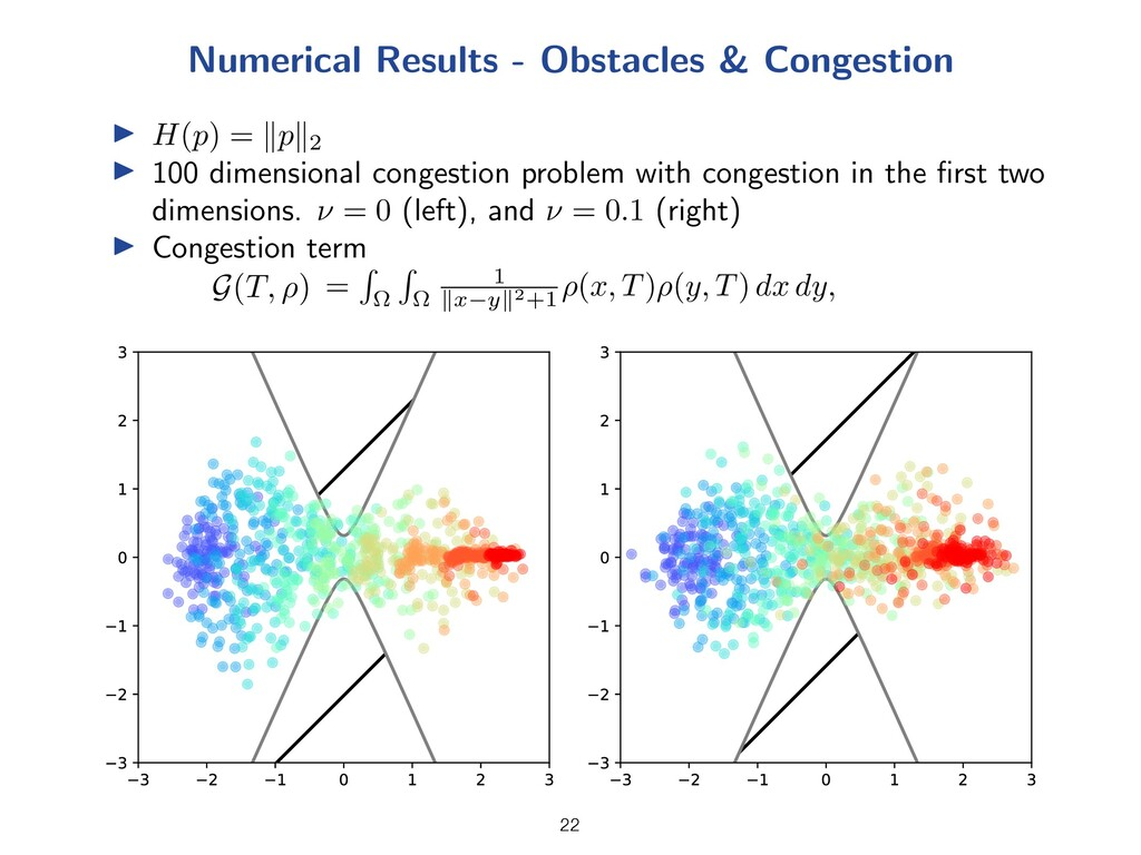 Numerical Results - Obstacles & Congestion I H(...