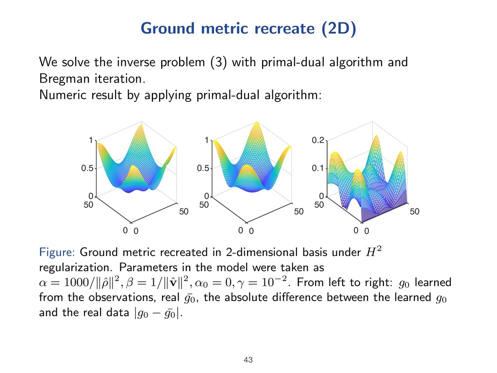 Ground metric recreate (2D) We solve the invers...