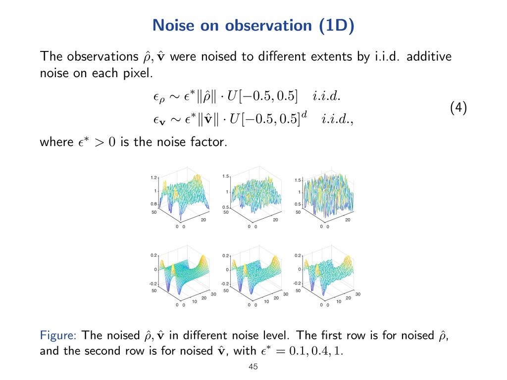 Noise on observation (1D) The observations ˆ ⇢,...