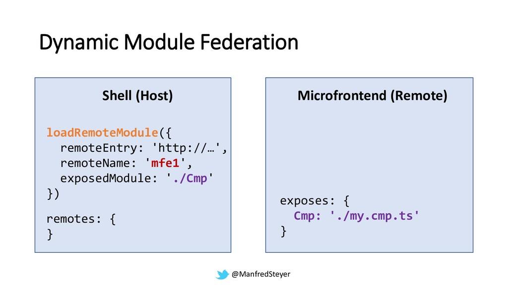 @ManfredSteyer Dynamic Module Federation Shell ...