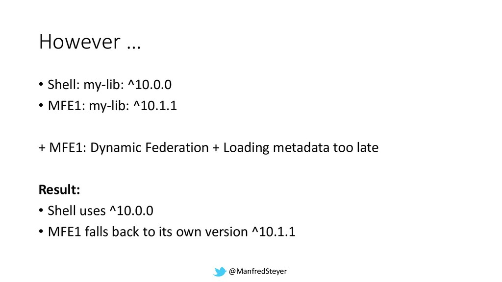 @ManfredSteyer However … • Shell: my-lib: ^10.0...