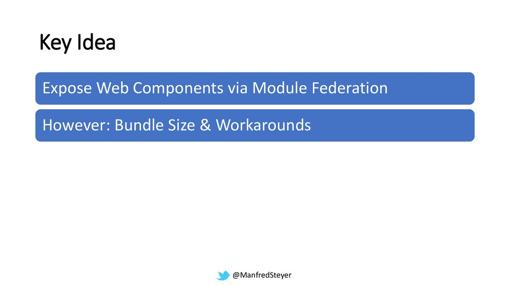 @ManfredSteyer Key Idea Expose Web Components v...