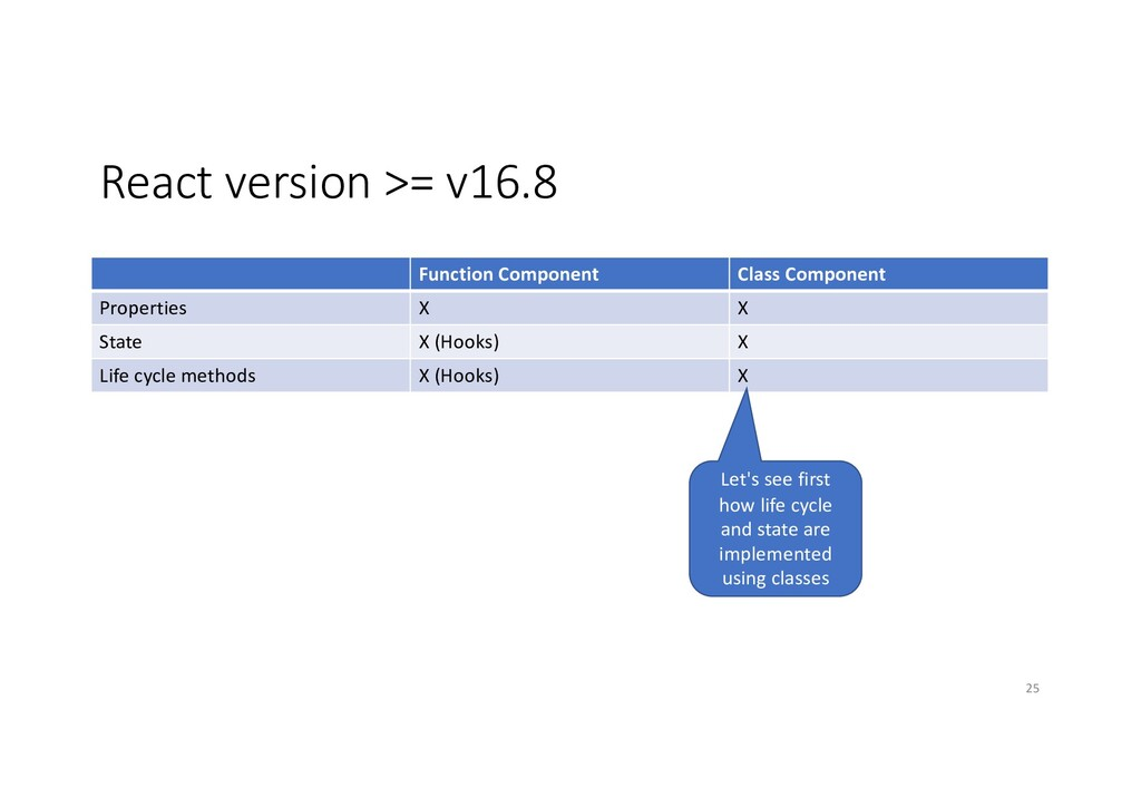 React version >= v16.8 Function Component Class...