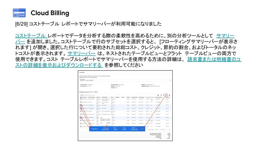Cloud Billing [6/29] コストテーブル レポートでサマリーバーが利用可能にな...