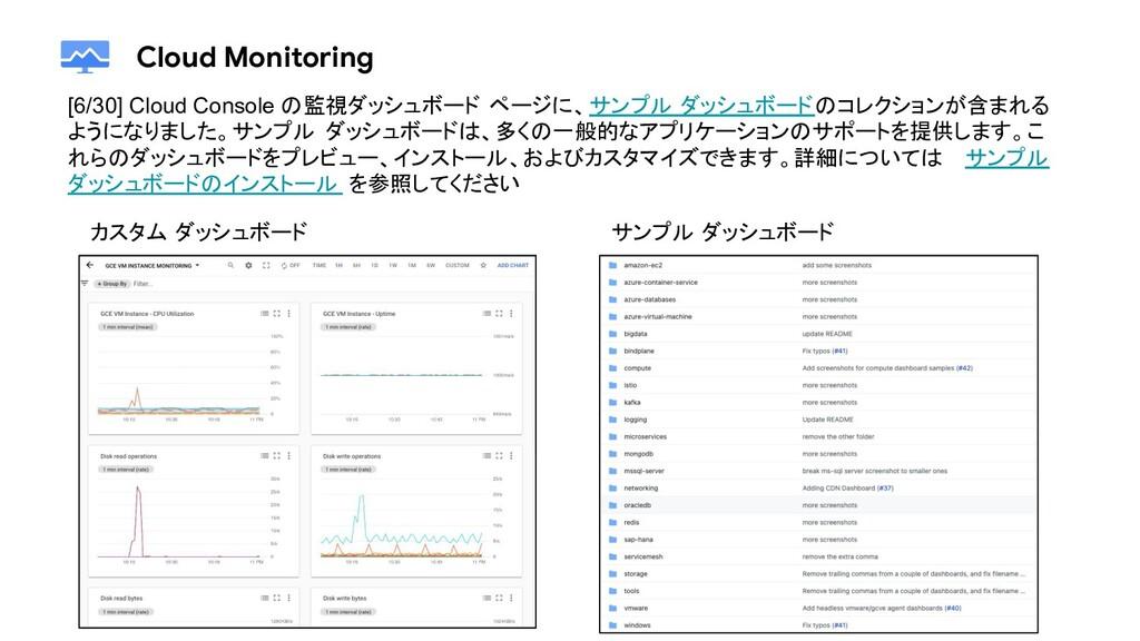 Cloud Monitoring [6/30] Cloud Console の監視ダッシュボー...