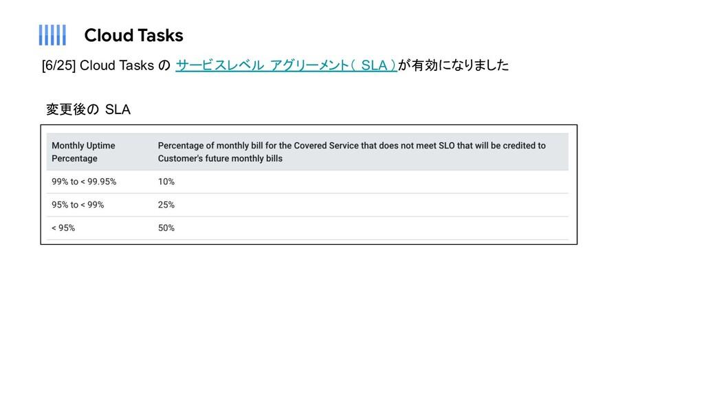 Cloud Tasks [6/25] Cloud Tasks の サービスレベル アグリーメン...
