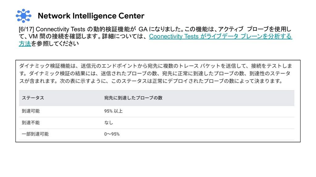 Network Intelligence Center [6/17] Connectivity...