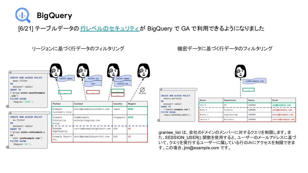 BigQuery [6/21] テーブルデータの行レベルのセキュリティ が BigQuery ...