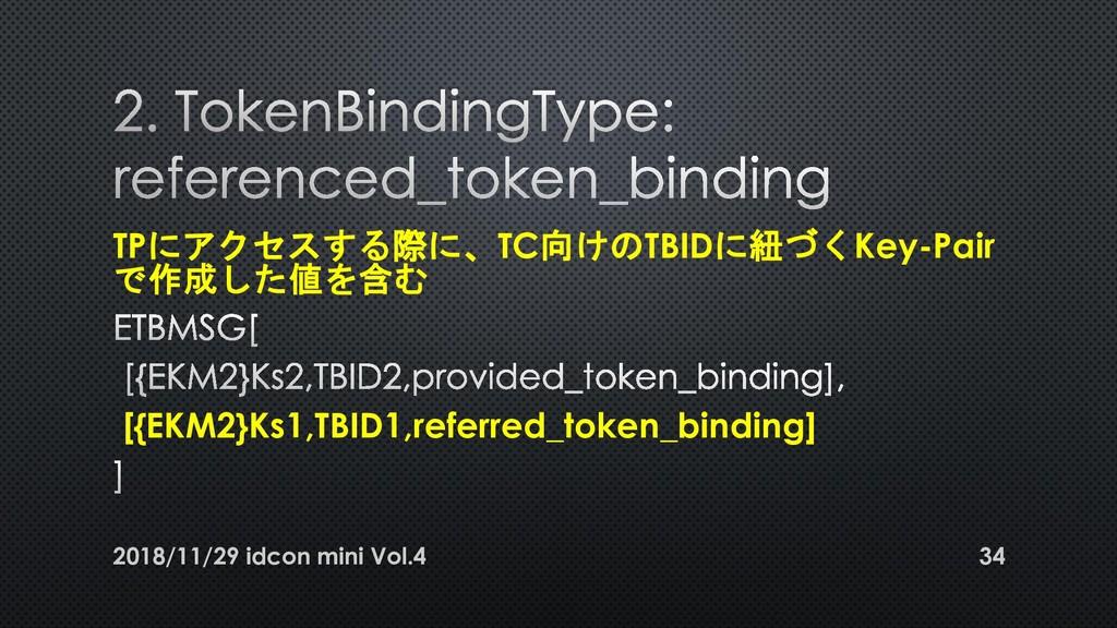 TPにアクセスする際に、TC向けのTBIDに紐づくKey-Pair で作成した値を含む [{E...
