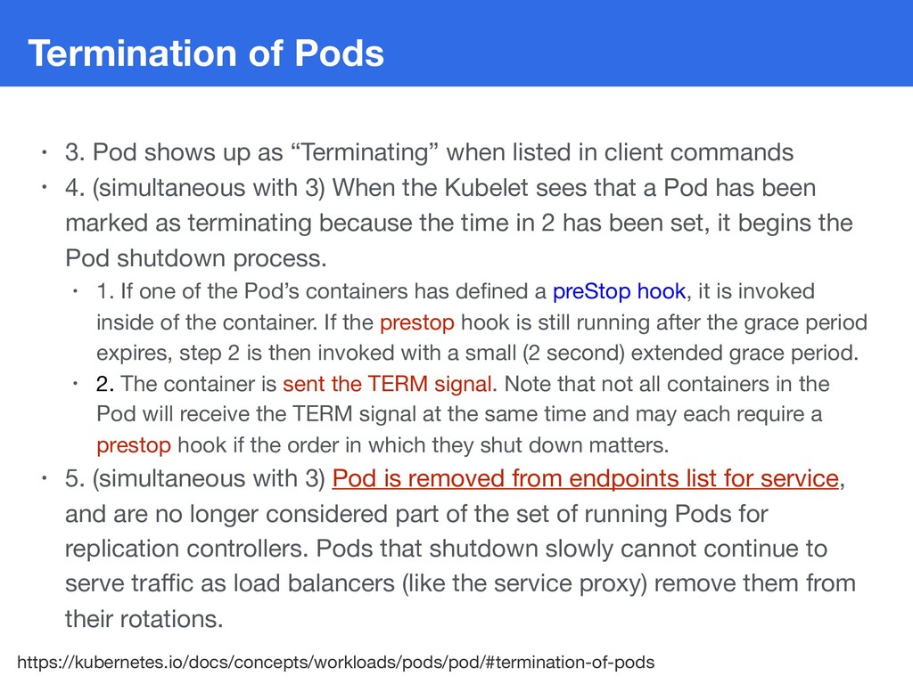 """Termination of Pods • 3. Pod shows up as """"Termi..."""