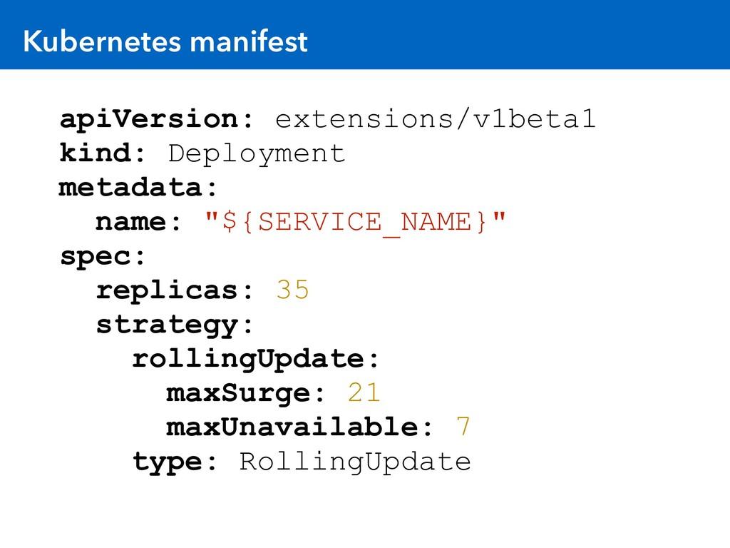 Kubernetes manifest apiVersion: extensions/v1be...