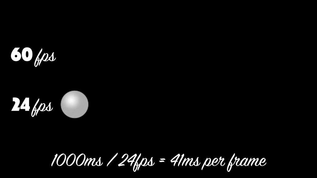 24 fps 60 fps 1000ms / 24fps = 41ms per frame