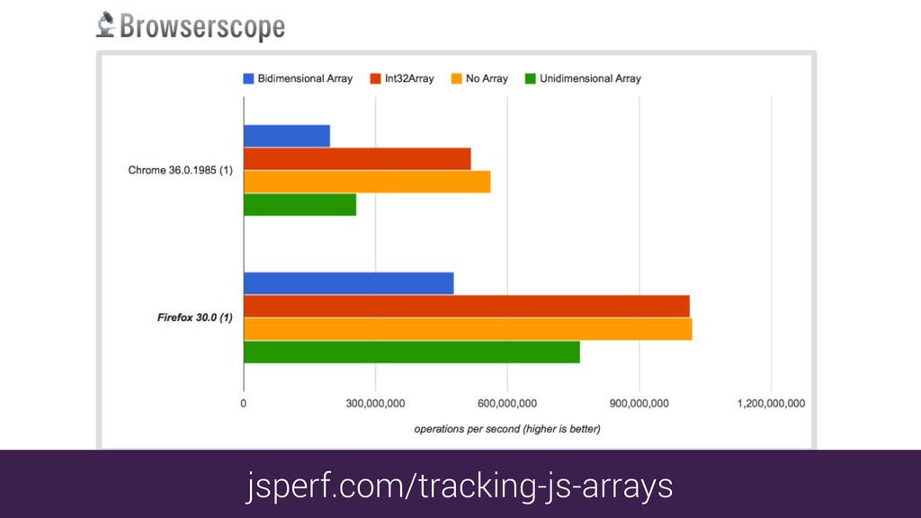 jsperf.com/tracking-js-arrays