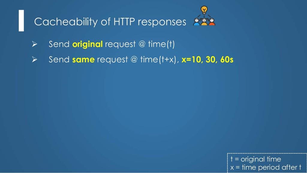 Cacheability of HTTP responses Ø Send original ...