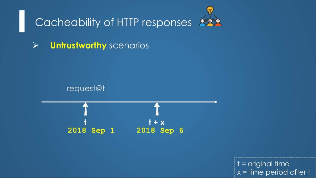 Cacheability of HTTP responses Ø Untrustworthy ...