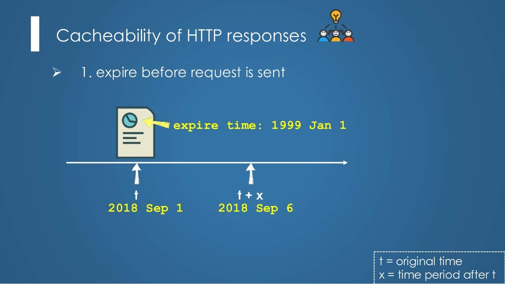 Cacheability of HTTP responses Ø 1. expire befo...
