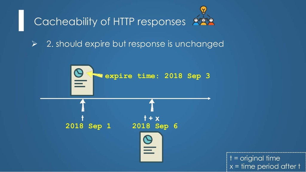 Cacheability of HTTP responses Ø 2. should expi...