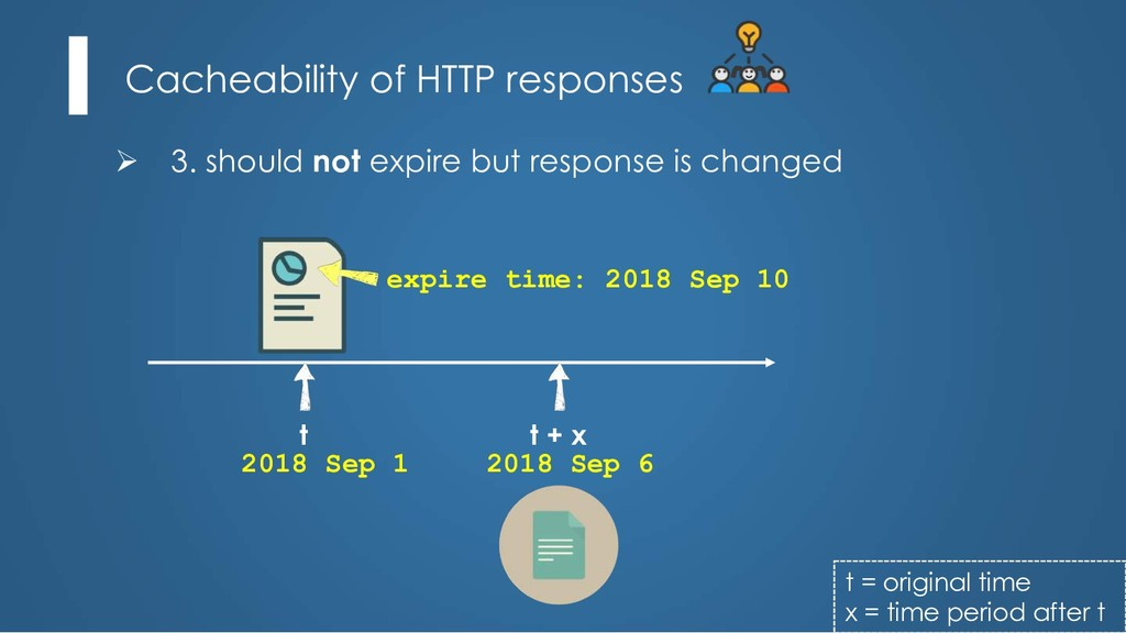 Cacheability of HTTP responses Ø 3. should not ...