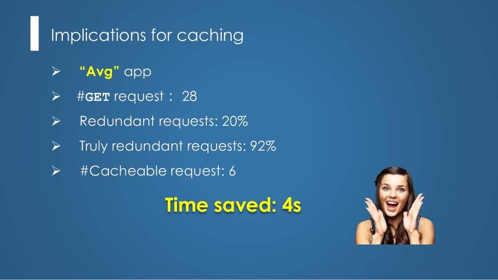 """Implications for caching Ø """"Avg"""" app Ø #GET req..."""