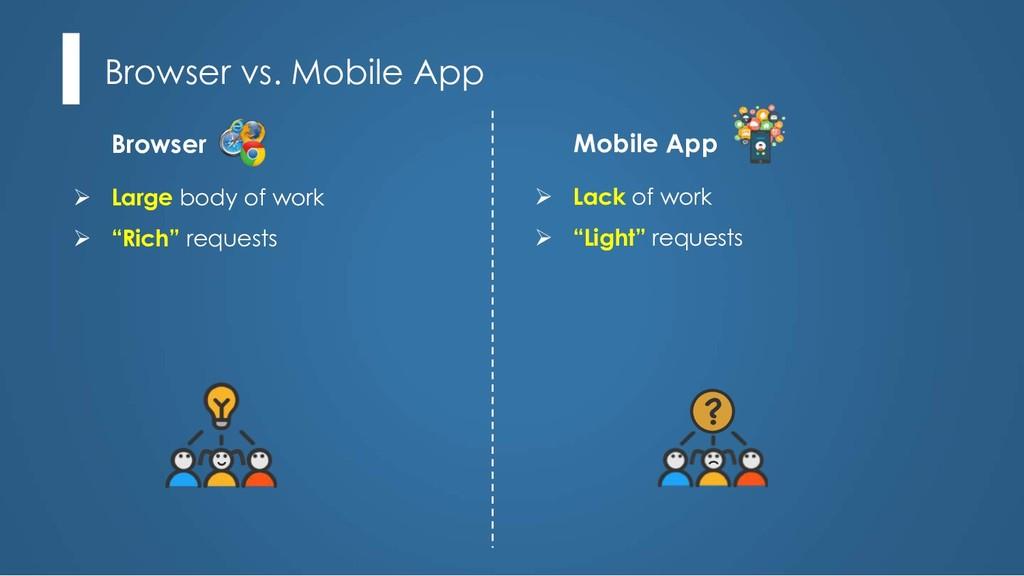 Browser Mobile App Browser vs. Mobile App Ø Lac...