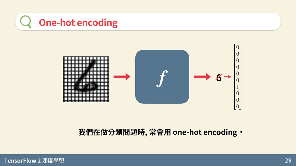 TensorFlow 2 度學習 29 One-hot encoding f 我們在做分類問題...