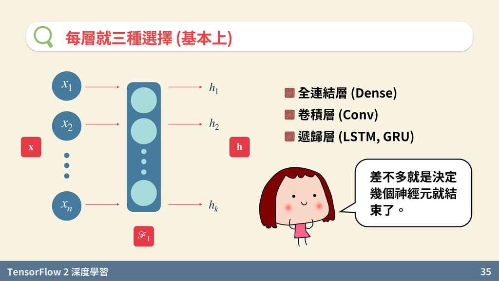 TensorFlow 2 度學習 35 每層就三種選擇 (基本上) x1 x2 xn h1 h...