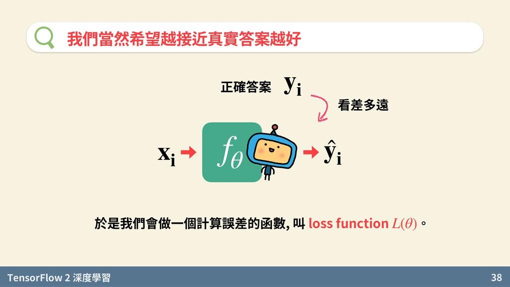TensorFlow 2 度學習 38 我們當然希望越接近真實答案越好 xi ̂ yi yi ...