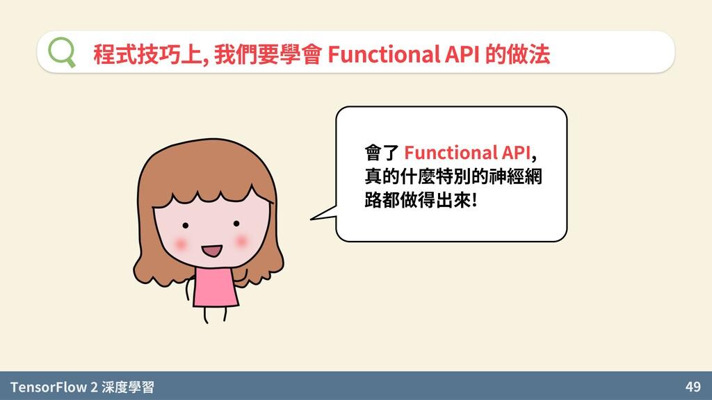 TensorFlow 2 度學習 49 程式技巧上, 我們要學會 Functional API...