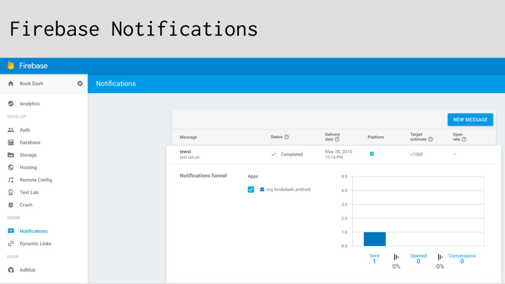 Firebase Notifications