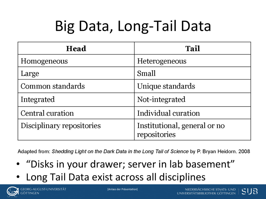 [Anlass der Präsenta.on]  Big Data,...