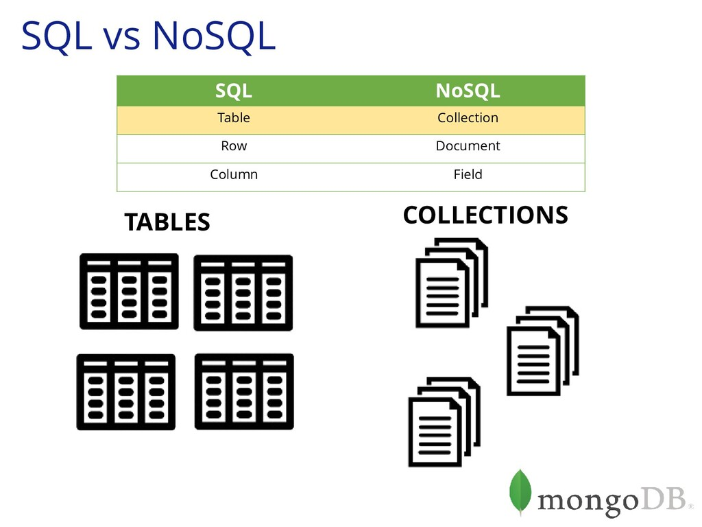SQL vs NoSQL SQL NoSQL Table Collection Row Doc...
