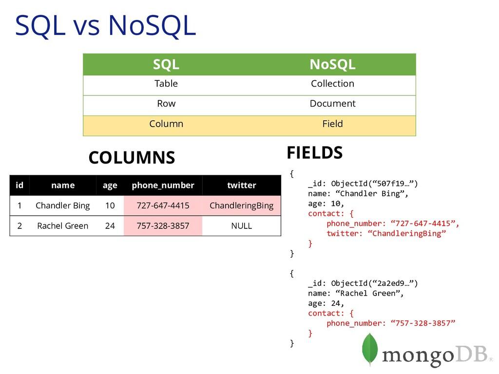 SQL vs NoSQL COLUMNS FIELDS SQL NoSQL Table Col...
