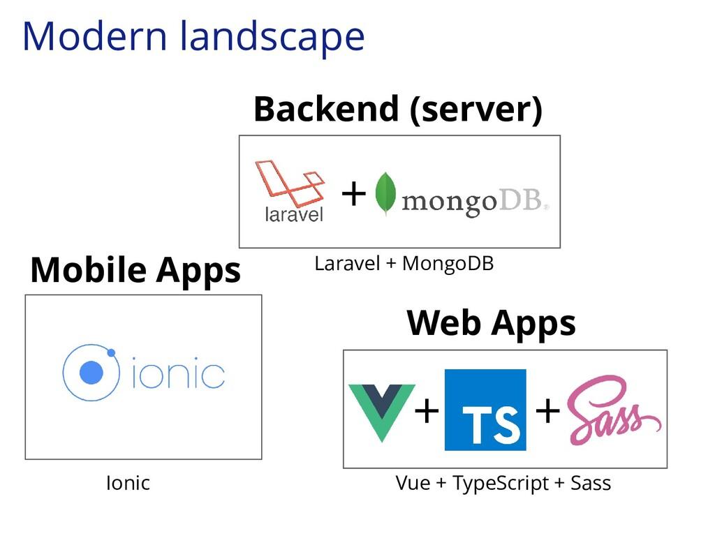 Backend (server) + + + Laravel + MongoDB Web Ap...