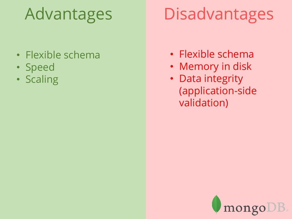 Advantages Disadvantages • Flexible schema • Sp...