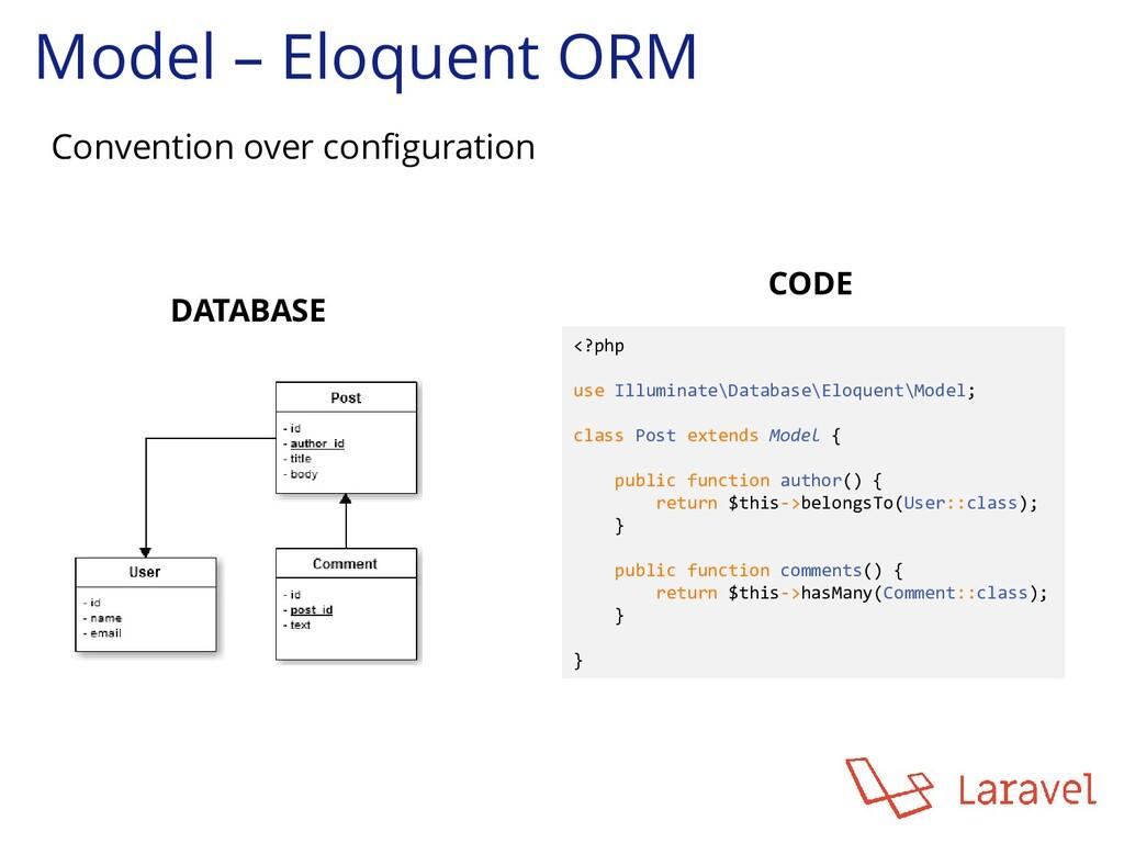 Model – Eloquent ORM Convention over configurat...