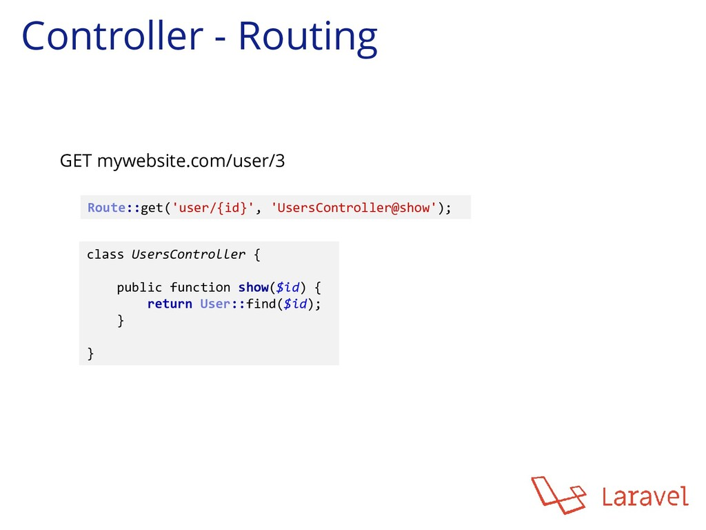 Controller - Routing GET mywebsite.com/user/3 R...