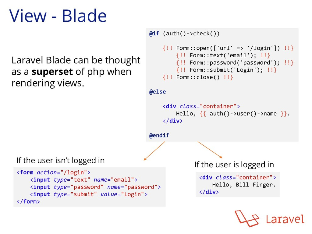 View - Blade @if (auth()->check()) {!! Form::op...