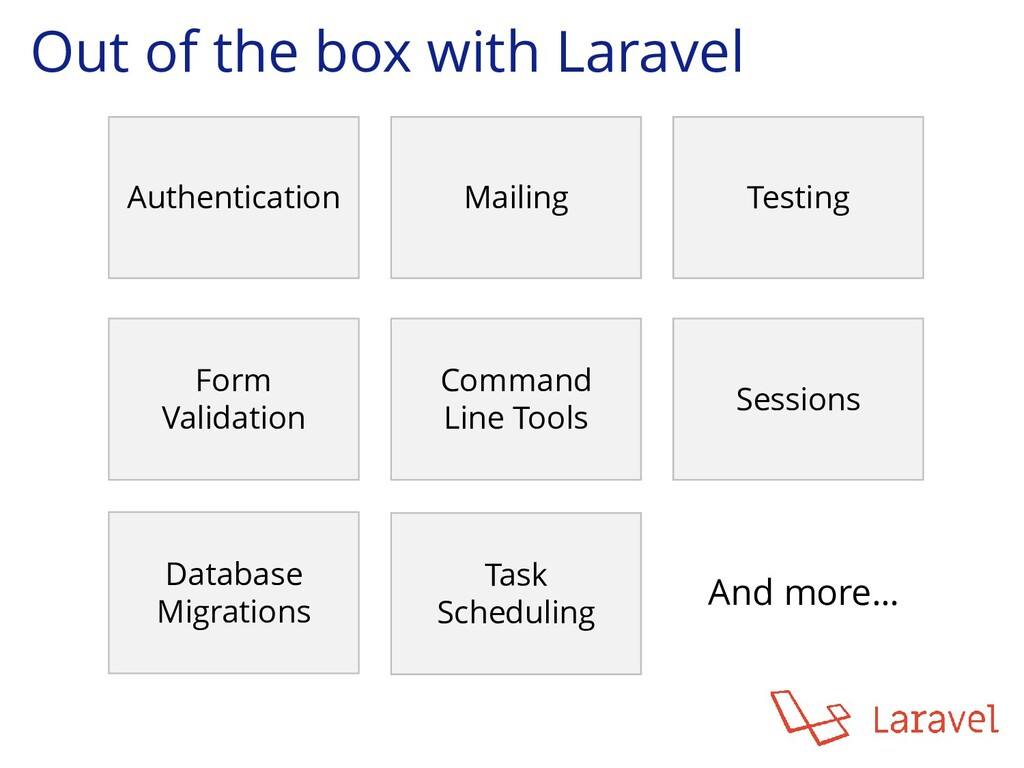 Out of the box with Laravel Authentication Mail...