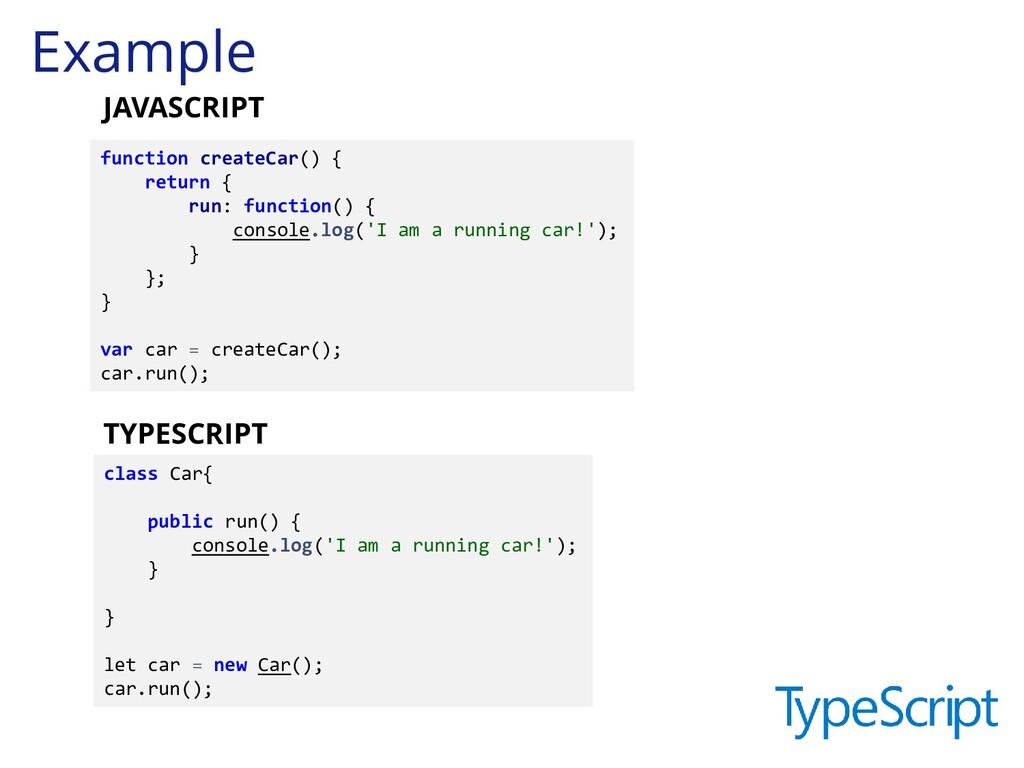 Example class Car{ public run() { console.log('...