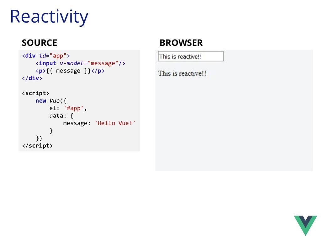 """Reactivity <div id=""""app""""> <input v-model=""""messa..."""