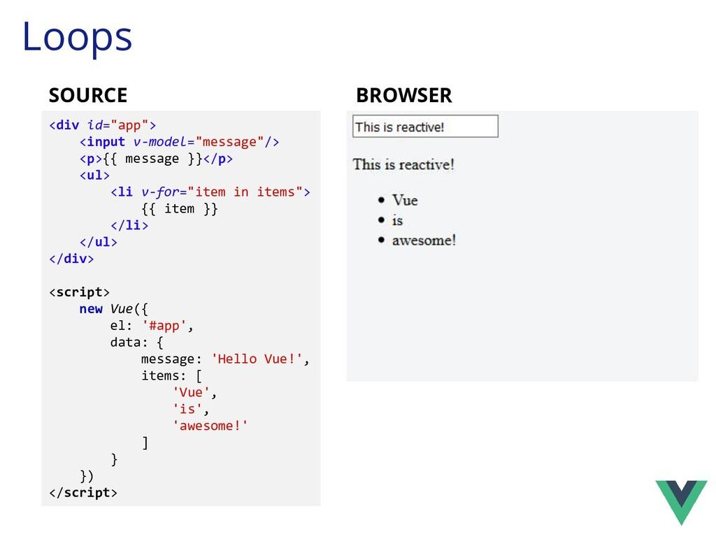 "Loops <div id=""app""> <input v-model=""message""/>..."
