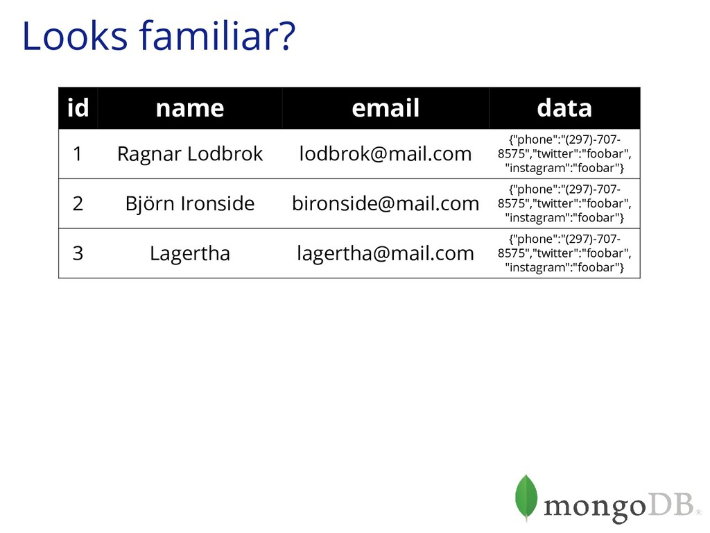 Looks familiar? id name email data 1 Ragnar Lod...