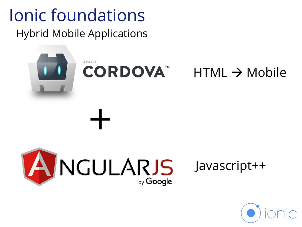 Ionic foundations + HTML  Mobile Javascript++ ...
