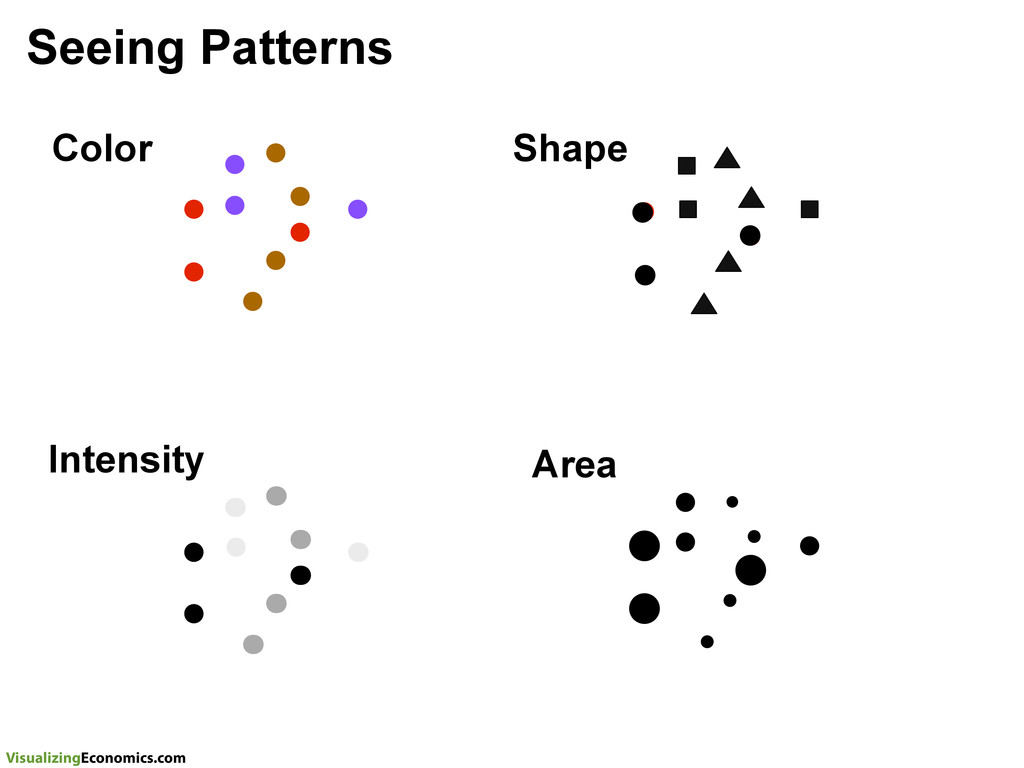 VisualizingEconomics.com Color Intensity Area S...