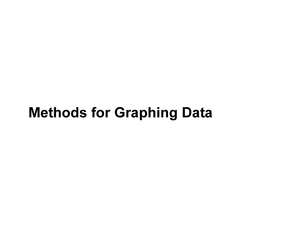 Methods for Graphing Data