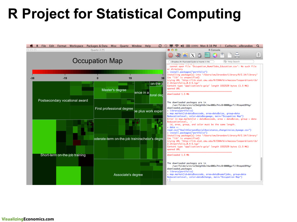 VisualizingEconomics.com R Project for Statisti...