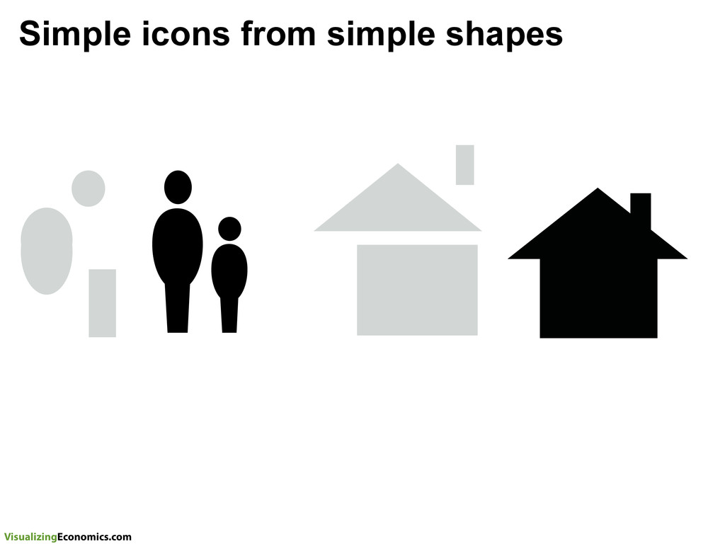 VisualizingEconomics.com Simple icons from simp...