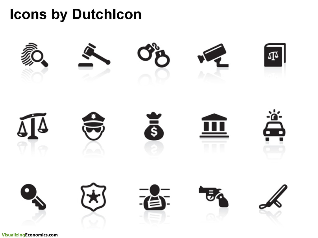 VisualizingEconomics.com Icons by DutchIcon