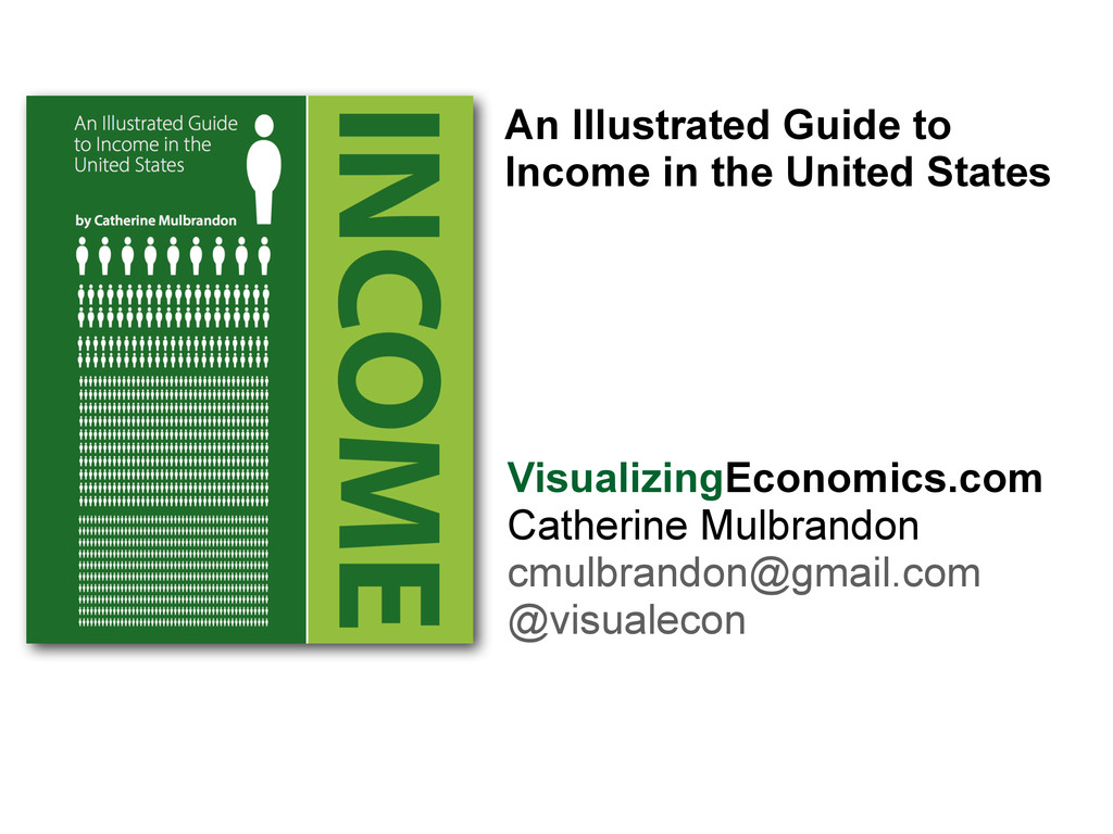 VisualizingEconomics.com Catherine Mulbrandon c...