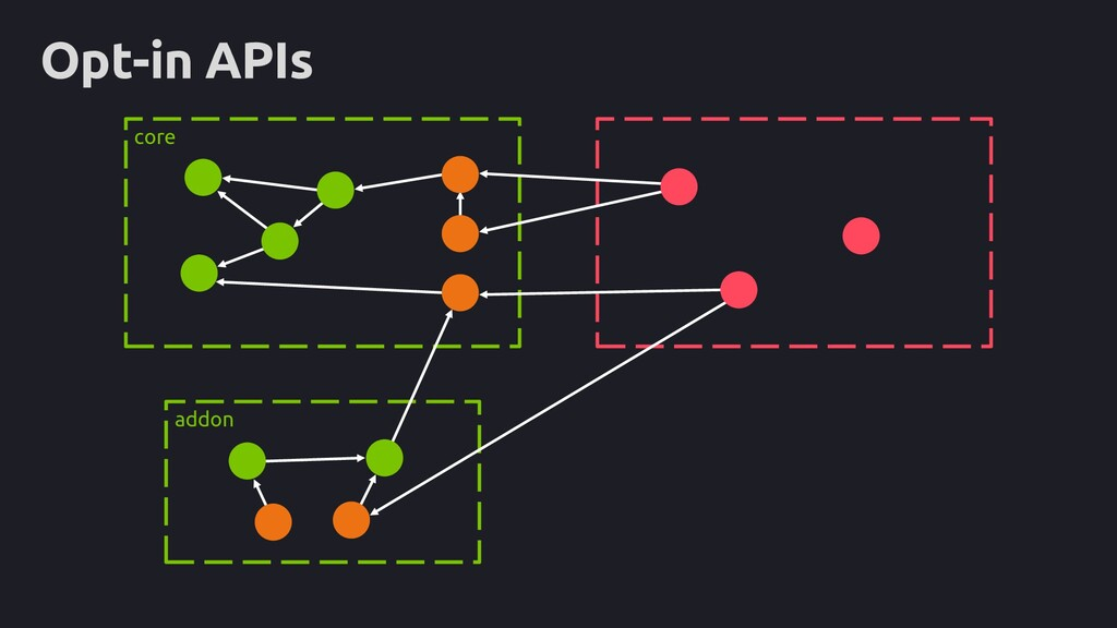 core addon Opt-in APIs
